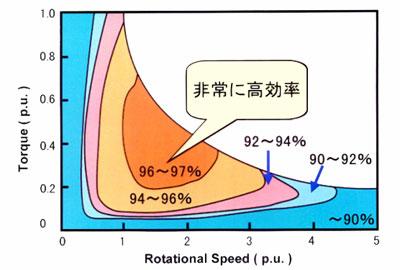 電気電子工学科Web 「研究紹介」